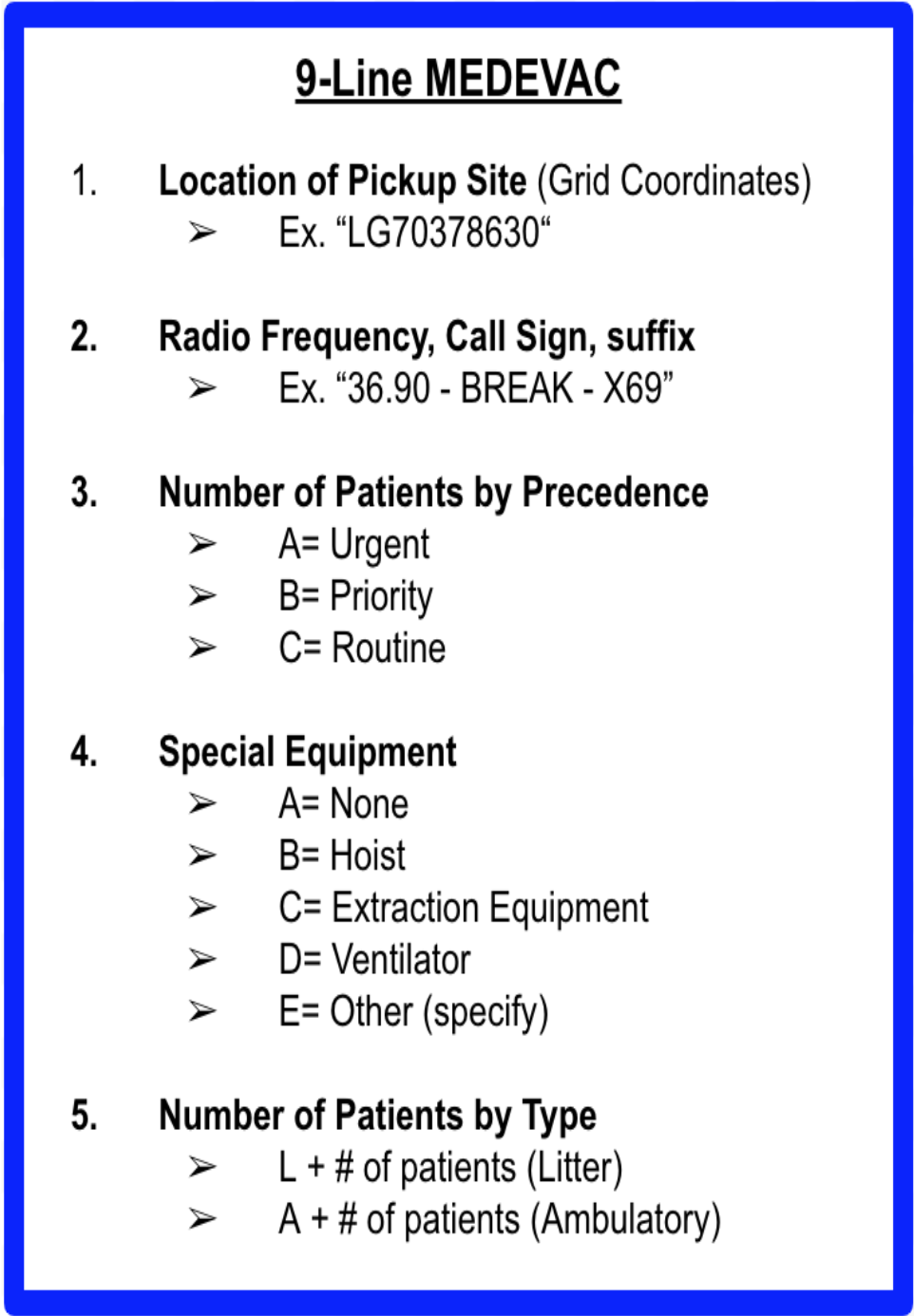 picture relating to 9 Line Medevac Card Printable known as Badge Playing cards